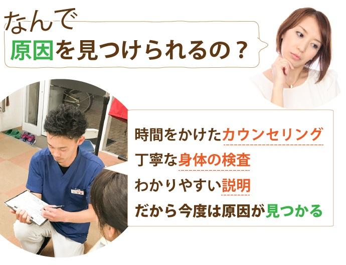 なんで原因を見つけられるの? →時間をかけたカウンセリング、丁寧な身体の検査、わかりやすい説明。だから今度は原因が見つかる